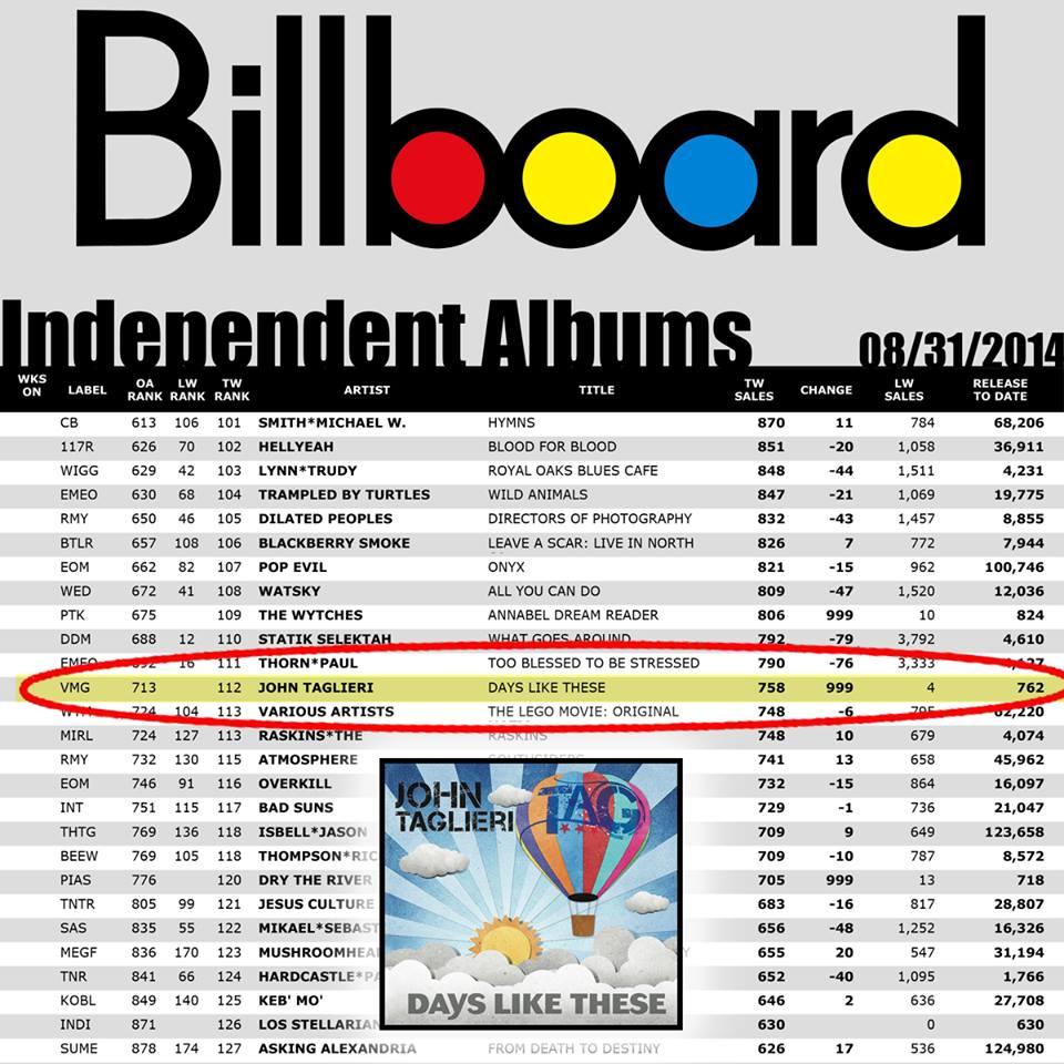 DLT Billboard 8:31 Profile