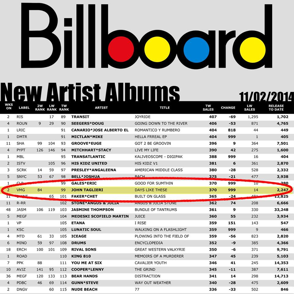 DLT Billboard #99 11:02:14 New Artist